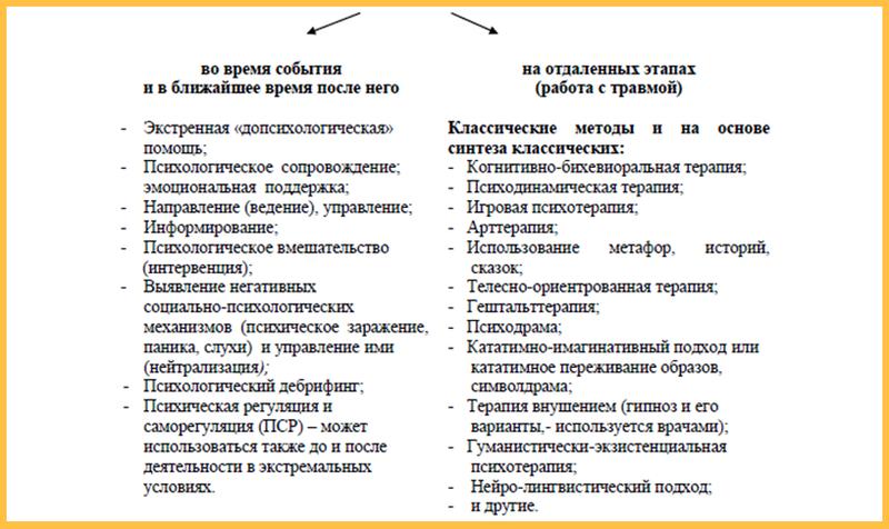 Александр Свияш  Разумный мир или Как жить без лишних