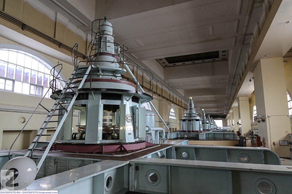 Машинный зал Нижегородской ГЭС