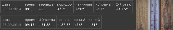 25.09.2014 09:03