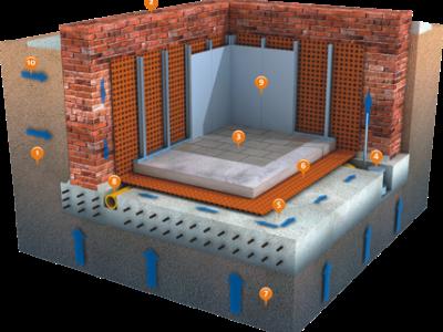 Гидроизоляция подвальное помеще fillinn мастика резино-битумная аэрозоль, свойства