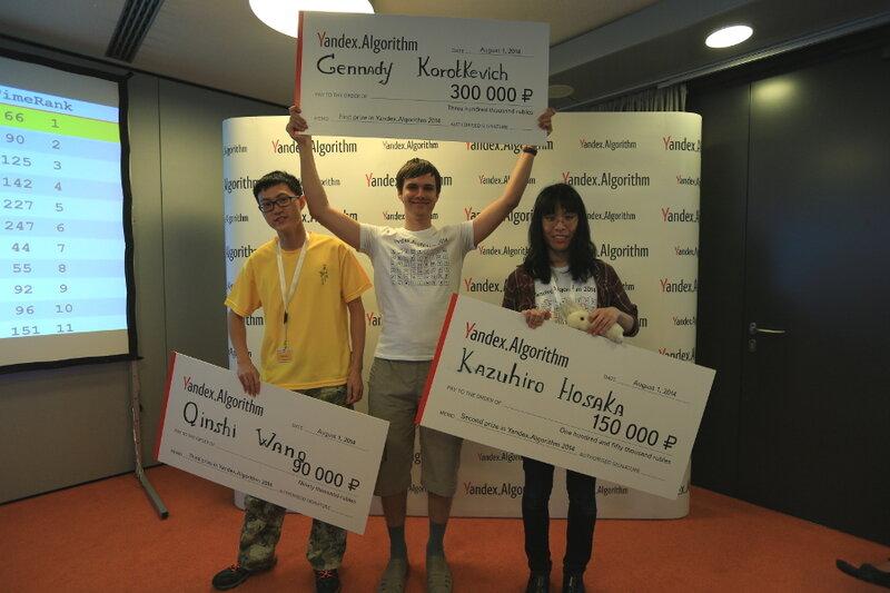 Победители Яндекс.Алгоритма-2014
