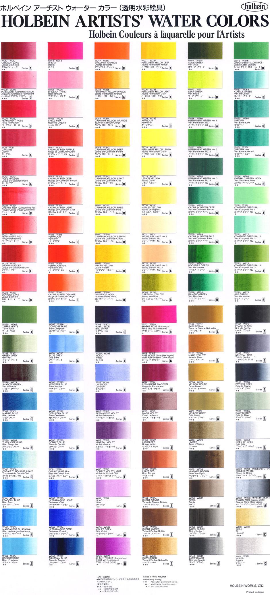Как красками сделать цвет кожи акварелью