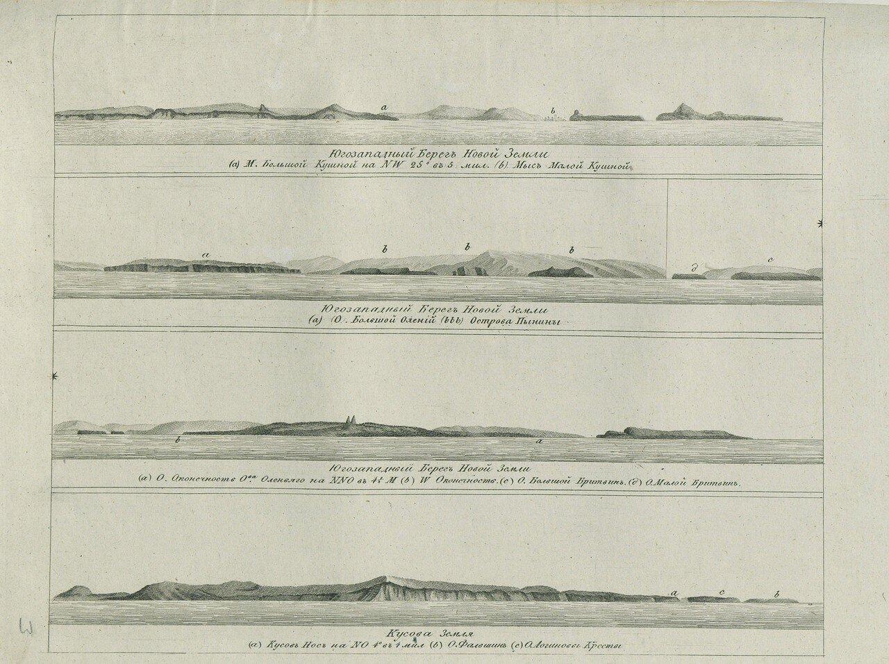 Юго западный берег Новой Земли и Кусова Земля