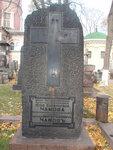 Могила Николая и Юлии Чамовых