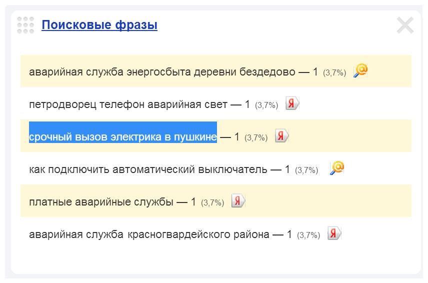 Срочный вызов электрика в Пушкине.