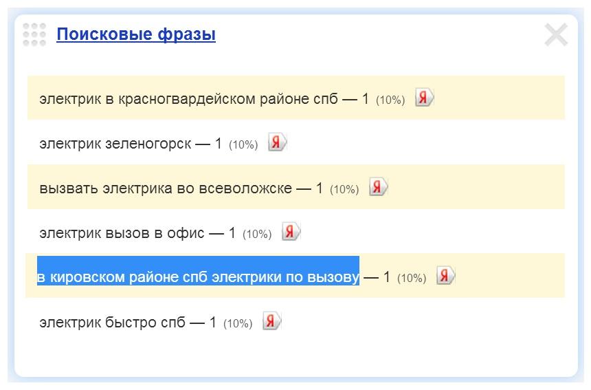 Электрики по вызову в Кировском районе СПб.