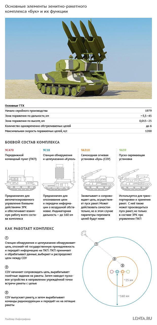 buk_infografic.jpg