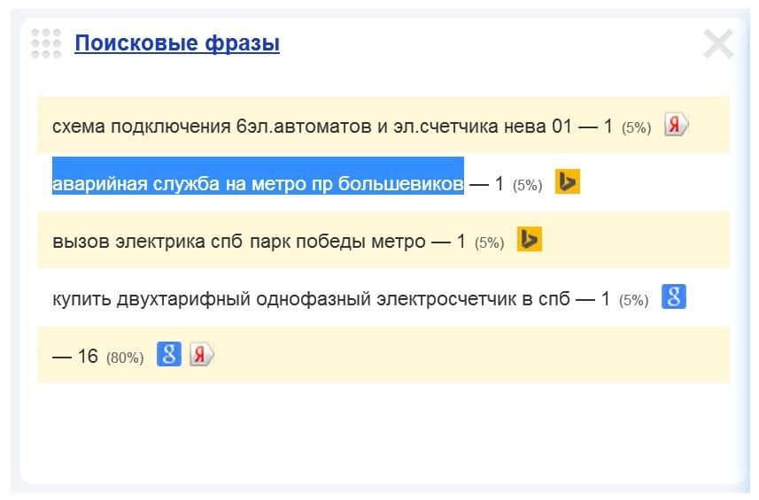 Скриншот 1. Пример поискового запроса на тему «Электрик у метро «Проспект Большевиков».