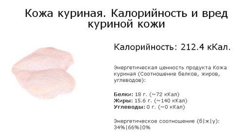 Калорийность жареной курицы с кожей