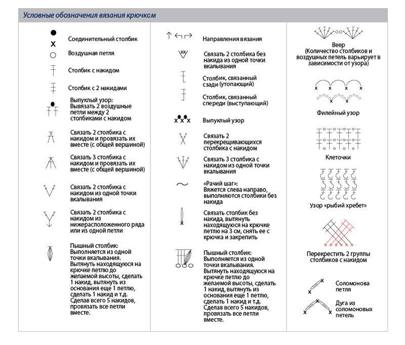 Условные обозначения вязания крючком с пояснениями