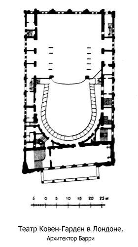 Театр Ковен-Гарден в Лондоне, план