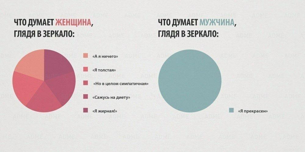 мужчины-и-женщины-различия10.jpg