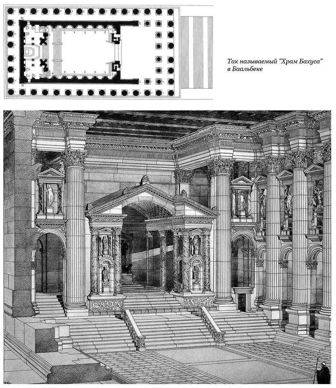 Так называемый храм Бахуса в Баальбеке, Гелиополесе, чертежи