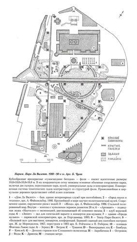 Parc de La Villette, Парк Ла-Виллет, генеральный план