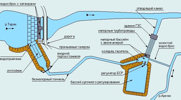 План-Схема Эзминской ГЭС.jpg