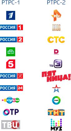 телеканалы.png