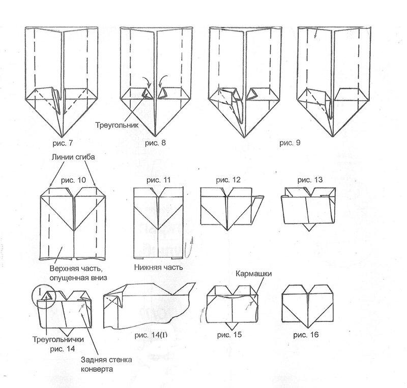 Пошаговая выкройка юбки 48 размера