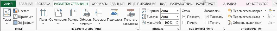 Рис. 1. Параметры печати данных рабочего листа находятся на вкладке Page Layout (Разметка страницы)