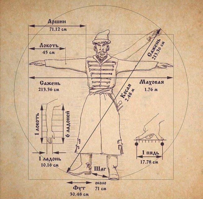 Размеры длины старорусские.jpg