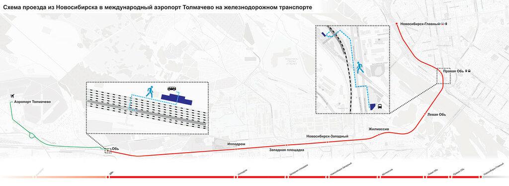 Трансфер-в-Толмачево-3500-пикс.jpg
