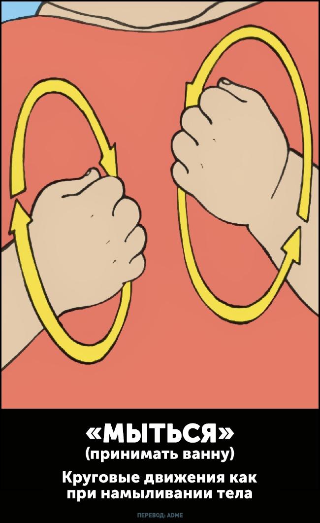 Язык жестов отдетей
