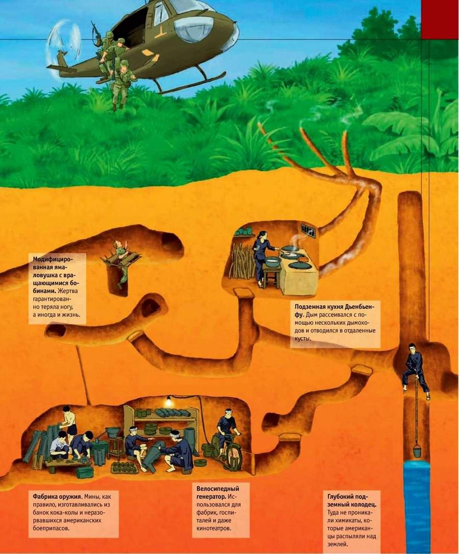 Тоннели и ловушки вьетнамских партизан (4)