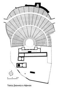 План театра Диониса в Афинах, под афинским акрополем
