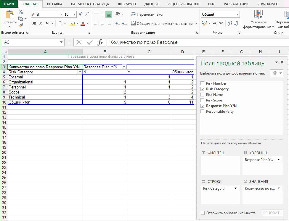 Как при помощи сводной таблицы определить приоритетные риски для плана реагирования