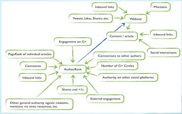 скачать руководство по созданию бизнес страницы на facebook