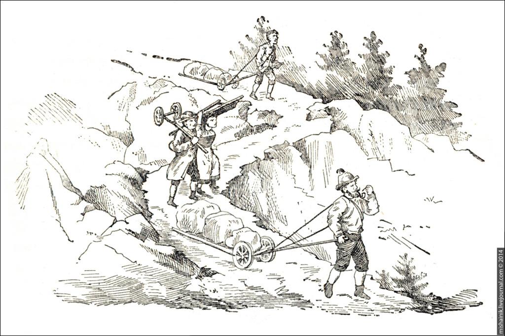 Горное дело в XIX веке