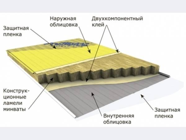 sendvih paneli.jpg 7.jpg