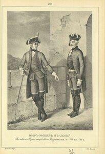 701. ОБЕР-ОФИЦЕР и РЯДОВОЙ Полевого Артиллерийского Фурштата, с 1769 по 1786 год.