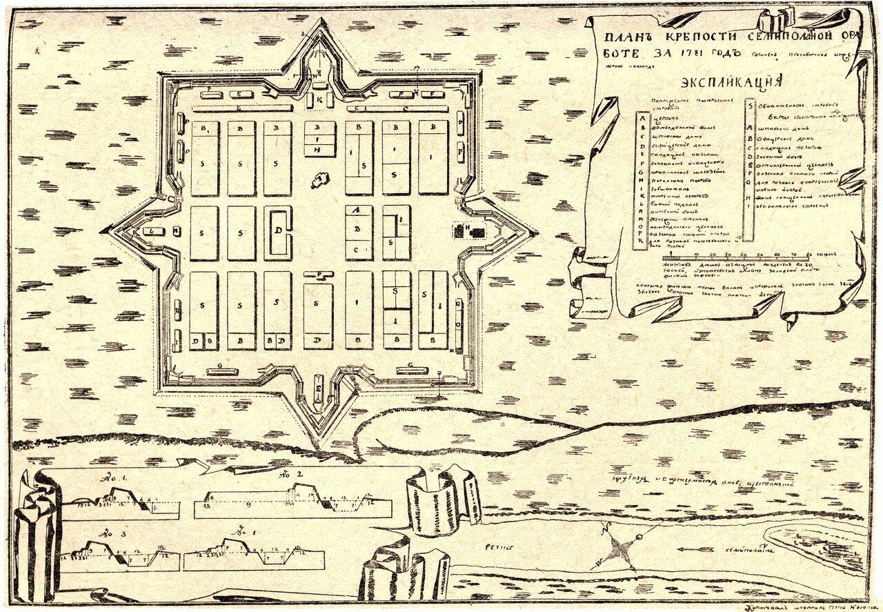 Семипалатная крепость. 1781