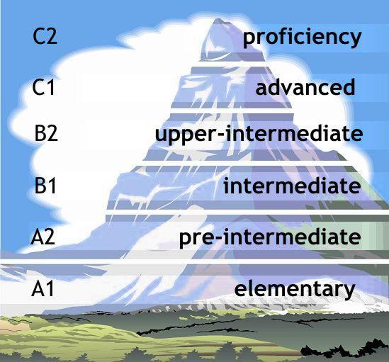 общеевропейские компетенции.JPG