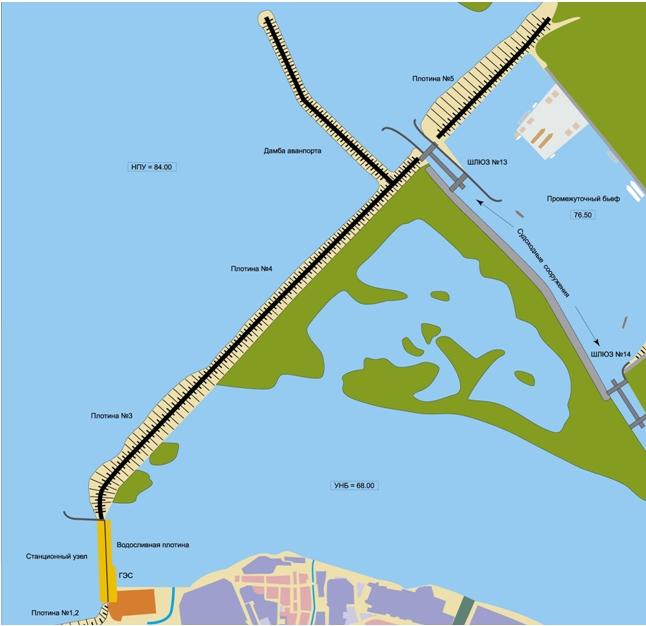 Схема Нижегородского гидроузла.jpg