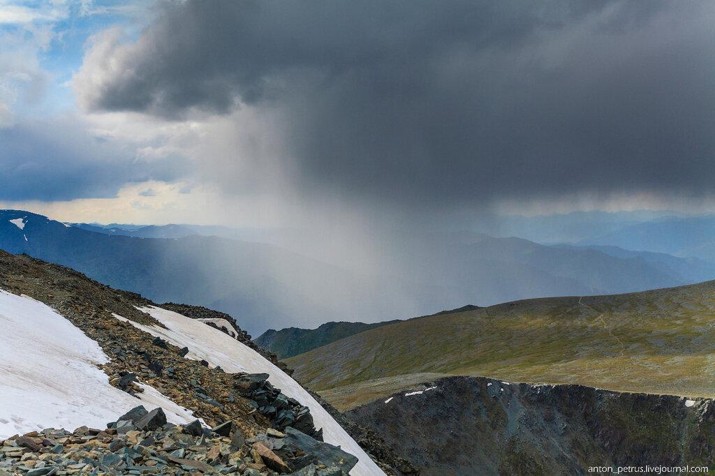 Алтай. Перевал Каратюрек