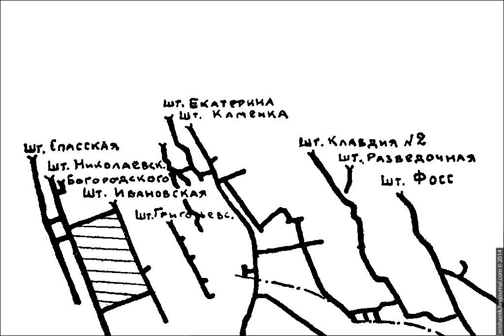 Верхние Усьвинские каменноугольные копи, штольня Макарьевская, штольня Евдокимовская, штольня Фосс, штольня Каменка, шахта им. Чкалова