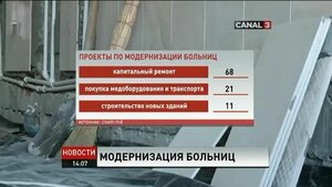 В Молдове отремонтируют сотню лечебных учреждений