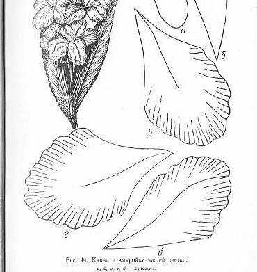 гибискус из ткани выкройка