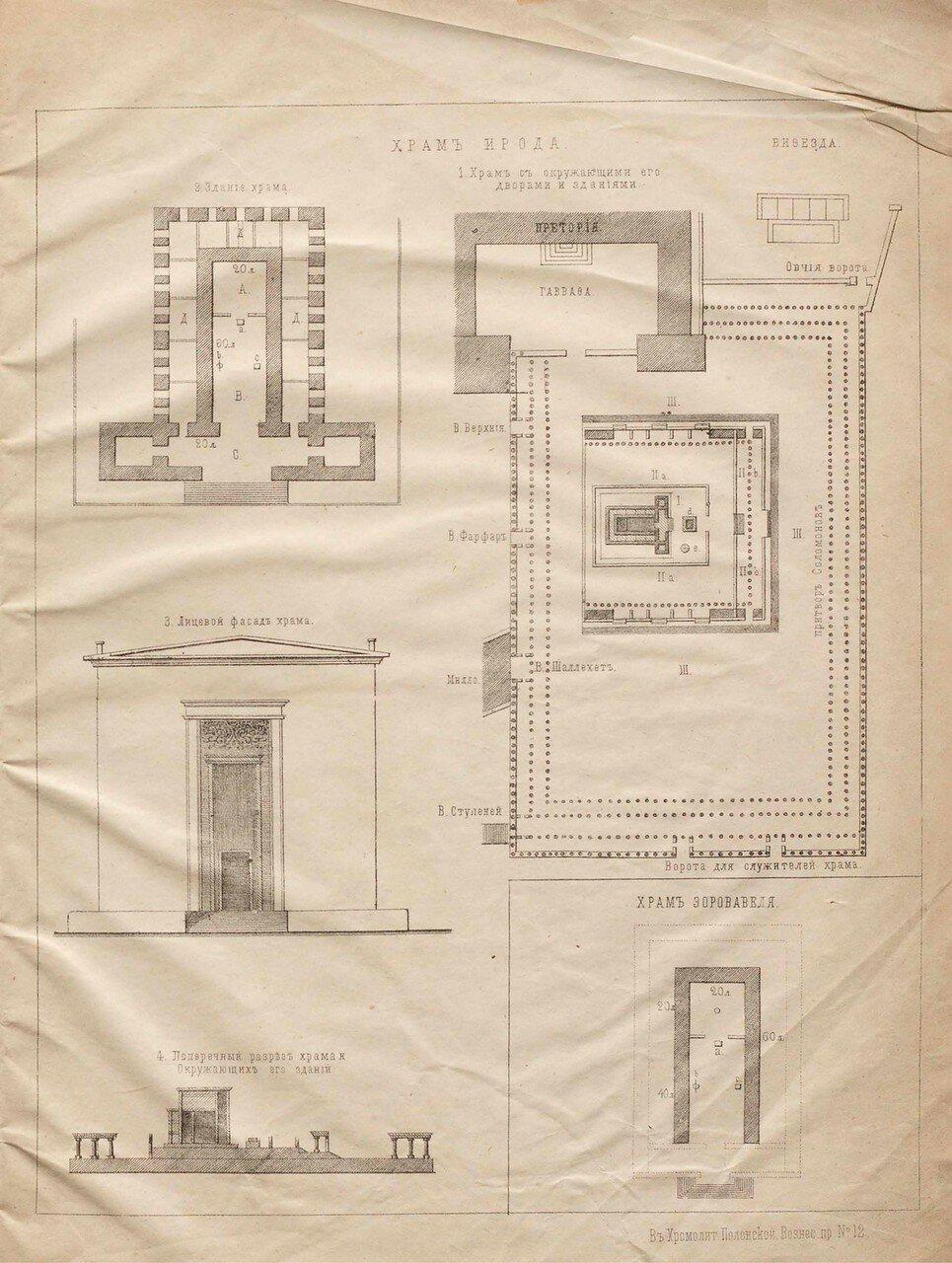 12. Храм Ирода