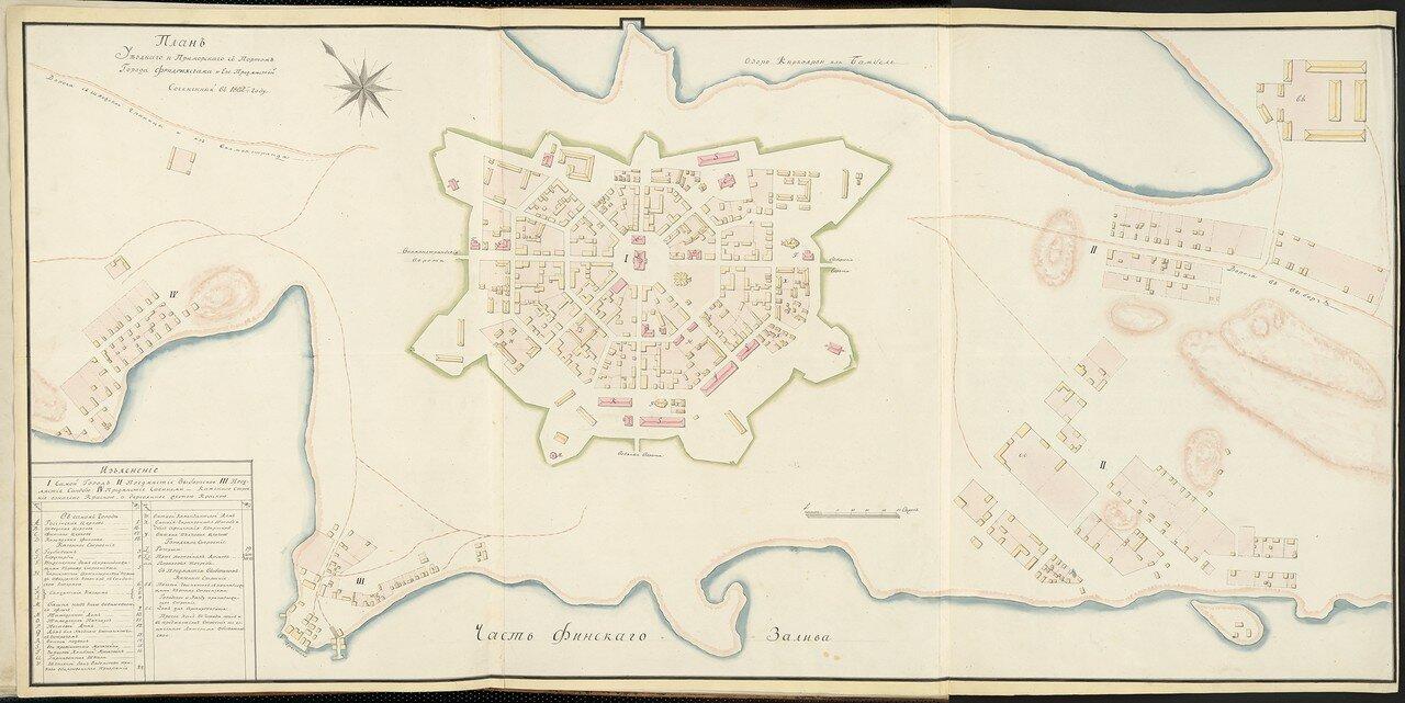 20. План города Фридрихсгам (Хамина). 1802