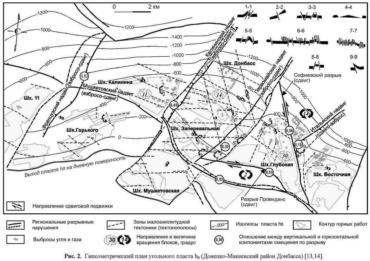 Гипсометрический план угольного пласта h8