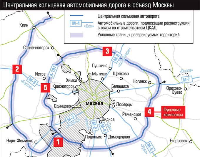 участки Центральной кольцевой автодороги (ЦКАД)