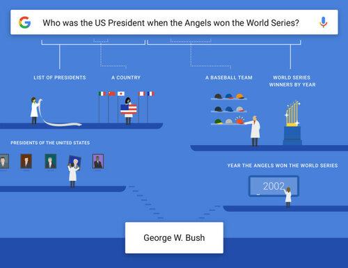 How-the-Google-app-understands-complex-questions-780x600.jpg