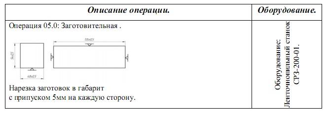 ТП с ЧПУ