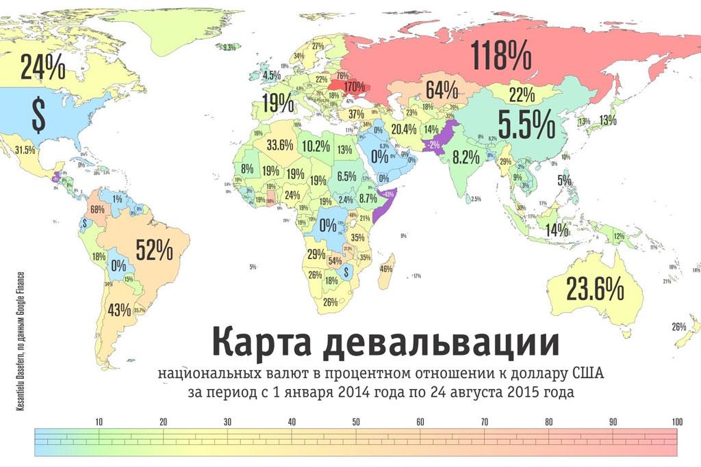 карта девальваций
