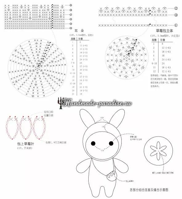 Схемы вязания амигуруми. Клубничный кролик 3