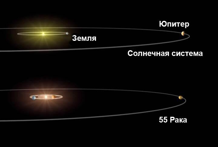 Телескоп Spitzer помог измерить температуру экстремальной экзопланеты