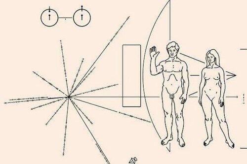 Человечество само разоружает себя перед инопланетянами?