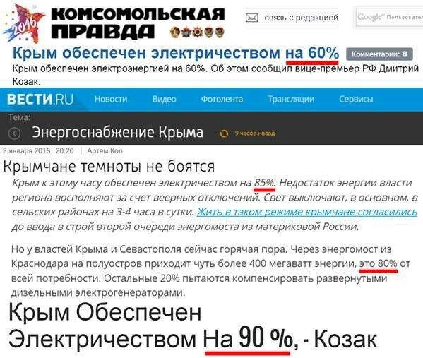 """Завершен ремонт разгерметизированного газопровода на Закарпатье, - """"Укртрансгаз"""" - Цензор.НЕТ 1301"""